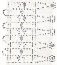 Les Bordures au Crochet #53 - Le Monde de Célénaa                                                                                                                                                     Plus