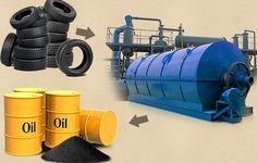 Manufacturer,supplier of Used tire to oil machine,factory price for sale ,low construction cost professional supplier_Waste Tire/Plastic Pyrolysis Plant Waste To Energy, Recycling Plant, Metal Processing, Recycling Machines, Plastic Bottle Caps, Recycling Process, Solid Waste, Used Tires, Tyres Recycle