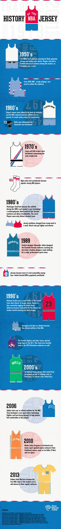 History of the NBA Jersey #infographic #NBA #Sports #History