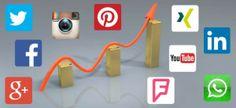 Social Media und soziale Netzwerke - Nutzerzahlen in Deutschland 2015