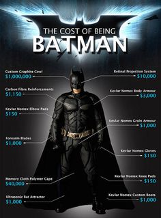 Why it Costs $682-Million to be Batman - TechEBlog