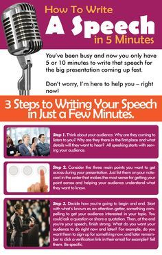 How to write a speech in 5 minutes