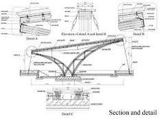 Resultado de imagem para bamboo steel joint