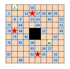 MARCH 2012: Hidato!  Fill in the grid with consecutive numbers 1 to 96 so each number touches the next horizontally, vertically, or diagonally to form a single path. No Guessing is required, just logic. Numbers in blue squares are given.