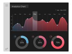 Day 18 Daily UI Challenge | Analytics Chart. by Gerardo M.