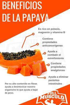 infografia de las propiedades y beneficios de la papaya. Es rico en potasio…