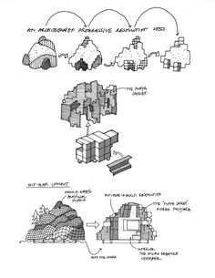 69 Best Mereology images | Architectural drawings, Architecture