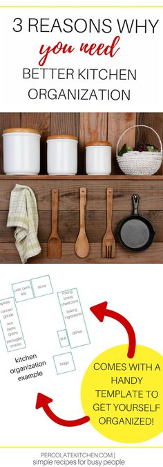 Better kitchen organization is crucial for making quick, easy recipes. Don't just DIY it; use this handy template for ideas on organizing your own kitchen!