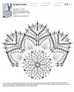 Light Blue Crochet Doily Pattern. More Great Looks Like This