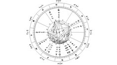 Have A Vedic Astrology Birth Chart Reading From World Leading Sanjeev Verma