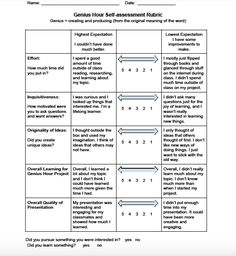 genius hour rubric - Google Search
