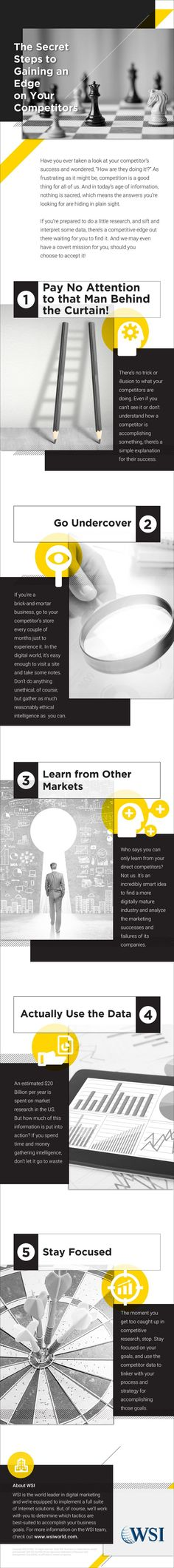 The Secret Steps To Gaining An Edge On Your Competitors - infographic Content Marketing Strategy, Social Media Marketing, Website Structure, Digital Marketing Plan, Social Media Buttons, Business Goals, Business Design, Competitor Analysis, Internet Marketing