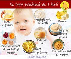 Ce mananca bebelusul la 11 luni?   Desprecopii.com Cereal, Breakfast, Food, Banana, Hoods, Meals, Corn Flakes, Breakfast Cereal
