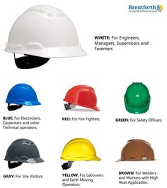 Knowledge Chop 📚 Know about the helmets Click Image or Website Link for full sized images and more info. Share-with-a-Friend to chop them with knowledge. Civil Engineering Design, Civil Engineering Construction, Construction Safety, Mechanical Engineering, Electrical Engineering, Engineering Technology, Chemical Engineering, Energy Technology, Safety Pictures