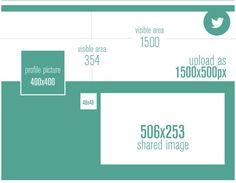 tamaños-imágenes-Twitter-pagina-perfil-pagina-dimensiones-mayo-2014-actualizado