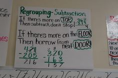 Column subtraction anchor:  If there's more on top then subtract, don't stop!    If there's more on the floor, then borrow from next door!