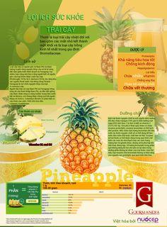 Infographic về lợi ích sức khỏe của nước ép thơm sẽ cho bạn cái nhìn tổng quan về loại trái cây tuyệt vời này.  Nước ép thơm là thức uống rất phổ biến và dễ làm với rất nhiều công dụng tốt cho sức khỏe như giảm cân, đẹp da, cải thiện sức khỏe...  Xem thêm công dụng và cách làm nước ép thơm tại http://nuocepthom.com/  - Nước Ép Thơm - Nước Ép Thơm từ NuocEp.vn - Công ty cổ phần Nước Ép Việt Nam