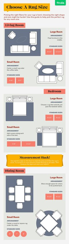 guide to choosing a rug size | room
