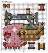 Resultado de imagen para patron de bordado en punto cruz de maquina de coser, hilo, tijera
