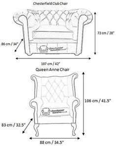 Chesterfield Dimensions 1
