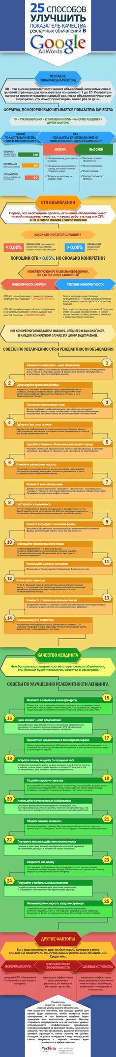 Инфографика: 25 способов улучшить показатель качества рекламных объявлений в Google Adwords (инфографика)