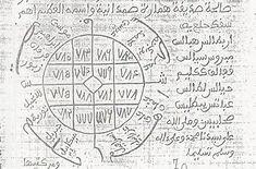 The world of the Jinn and their types - Les Asrars Prayer Times, Daily Prayer, Free Books Online, Free Pdf Books, Muslim Beliefs, The Jinn, Black Magic Book, Self Development Books, Places