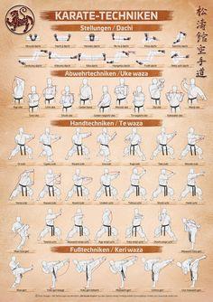 Karate Techniques Fiore Tartaglia🥋 Europe Bestselling Author of now 9 Karate Books Dan Shotokan Karate Instagra Karate Training, Self Defense Moves, Self Defense Martial Arts, Martial Arts Workout, Martial Arts Training, Karate Moves, Karate Karate, Kenpo Karate, Shotokan Karate Kata
