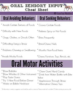 Oral Sensory Input Cheat Sheet Eryn is on the spectrum on the left-oral avoiding behaviors
