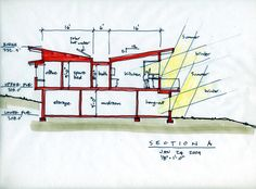 section A butterfly roof