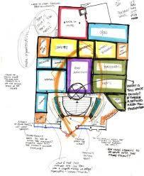 block diagram interior design google search schematic design rh pinterest com FMEA Block Diagram Example System Block Diagram