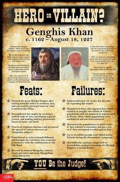 History tends to judge historical figures in extremes: Genghis Khan was a barbarian! Martin Luther was a religious hero! As teachers, it's tempting at times to present the world as black and white to our students: good or evil, friend or foe, hero or vill World History Classroom, Ap World History, History Teachers, Teaching History, European History, History Facts, Ancient History, American History, History Posters