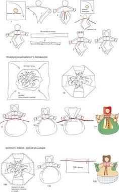 Создай исцеляющий оберег своими руками. Кукла Кубышка-травница | блог дорис ершовой