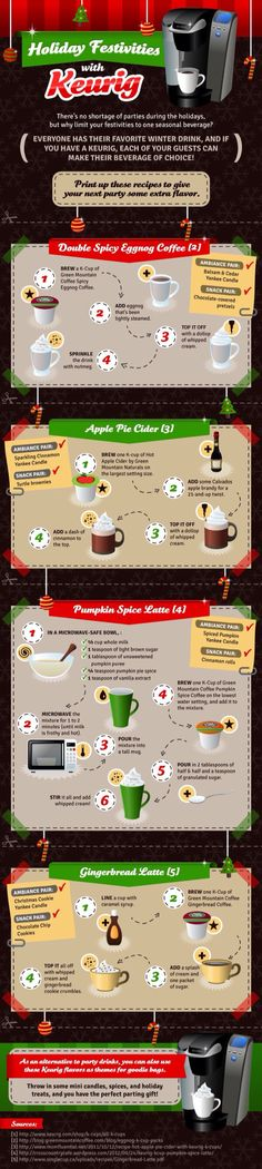 Recipes to use on your Keurig