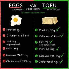 Protein Foods, Vegan Foods, Vegan Dishes, Healthy Protein, Vegan Vegetarian, Protein Recipes, Plant Protein, Plant Based Nutrition, Vegan Nutrition