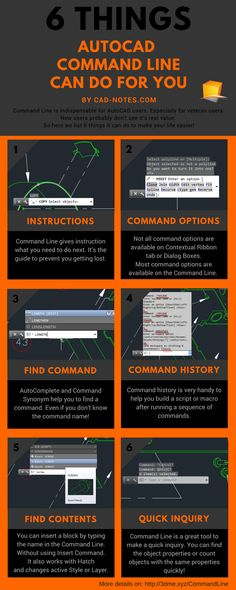6 Things AutoCAD Command Line Can Do for You (Infographics) | CADnotes