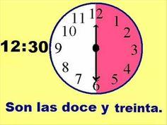 ¿Qué hora es? A little long but a good start for a flipped classroom video