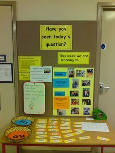 P12-11-09_15.28[02]   FS1 Question Board and What we are lea…   Flickr