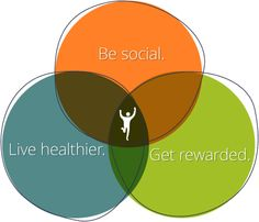 Rewards & incentives for your healthy lifestyle choices.