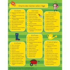 Charte des tâches selon l'âge - Savez-vous planter des choux