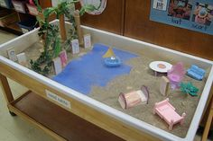 Where the Wild Things Are retelling sand play from Playful Learning in the Early Years. Maybe use as creating the scene for UP literacy texts Sand And Water Table, Sand Table, Sensory Boxes, Sensory Table, Sensory Play, Preschool Literacy, Early Literacy, Kindergarten, Story Retell