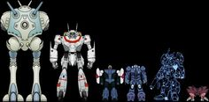 Robotech Kickstarter Funded at $1.44 Million! - Page 2 - Forum - DakkaDakka | Brace for Impact!
