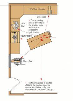 Garage Workshop Auctions and Garage Workbench Stratco. : Garage Workshop Auctions and Garage Workbench Stratco. Workshop Layout, Workshop Plans, Diy Workshop, Workshop Storage, Garage Workshop, Workshop Organization, Workshop Bench, Workshop Design, Woodworking Shop Layout