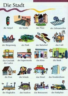 Die Stadt (vocabulary list with illustration for each word)