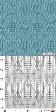 Рельефные узоры для кругового вязания - Вязание - Страна Мам