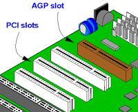 Definisi dan fungsi Slot AGP pada motherboard komputer