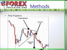 Effective Forex Exit Strategy For Traders
