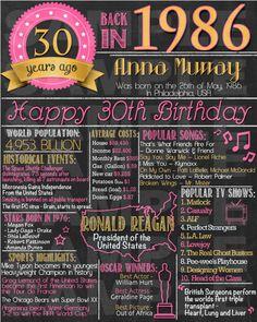 30th Birthday Poster 30th Birthday by LetsChalkMemories on Etsy
