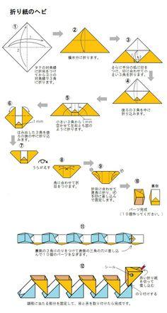 Diagrama da serpente