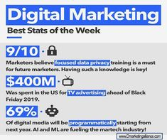 Digital Marketing Alliance is a it company giving best in high class website, seo desktop applications and digital marketing facilitating. Exponential Growth, Black Friday 2019, Digital Media, Web Development, Digital Marketing, Web Design, Advertising, About Me Blog, Knowledge