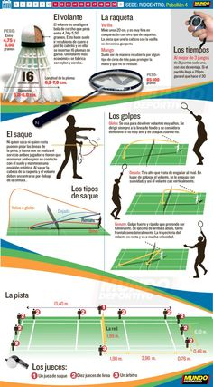 This includes even learning about sports, but can you really learn tennis Badminton Rules, Badminton Videos, Badminton Photos, Tennis Rules, Badminton Court, Tennis Tips, Olympic Wrestling, Olympic Games Sports, Sport Gymnastics